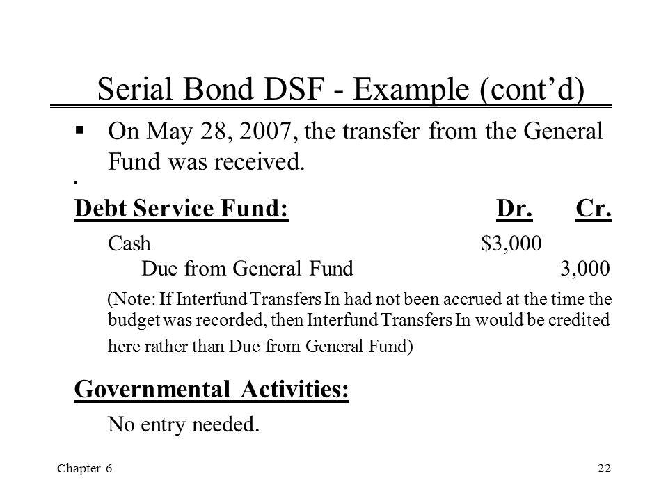 a serial bond repayment plan involves a