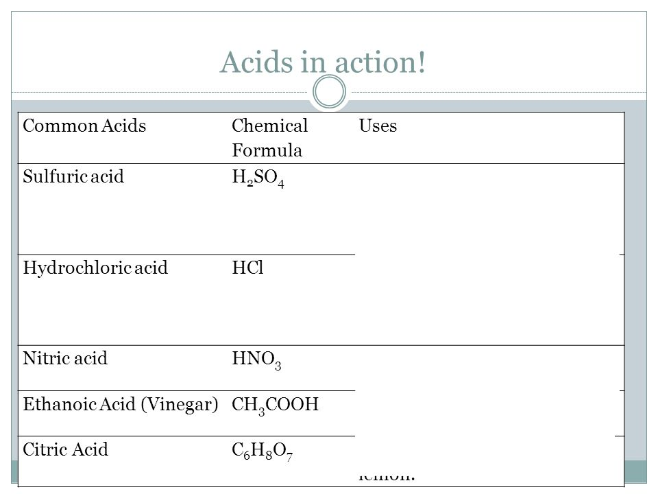 Acids And Bases Acids Lesson 1 Ppt Video Online Download