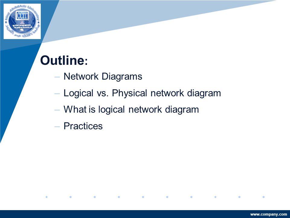 Logical network diagram ppt video online download outline network diagrams logical vs physical network diagram publicscrutiny Gallery