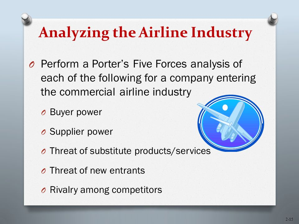 5 forces of airline industry
