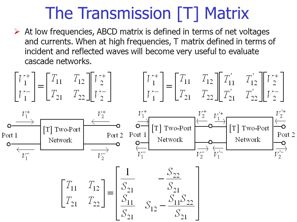 Microwave Network Analysis - ppt video online download
