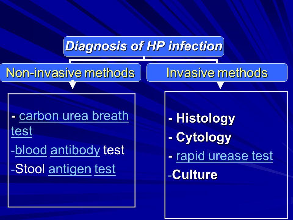 Peptic Ulcer Disease Lykhatska G V Ppt Video Online