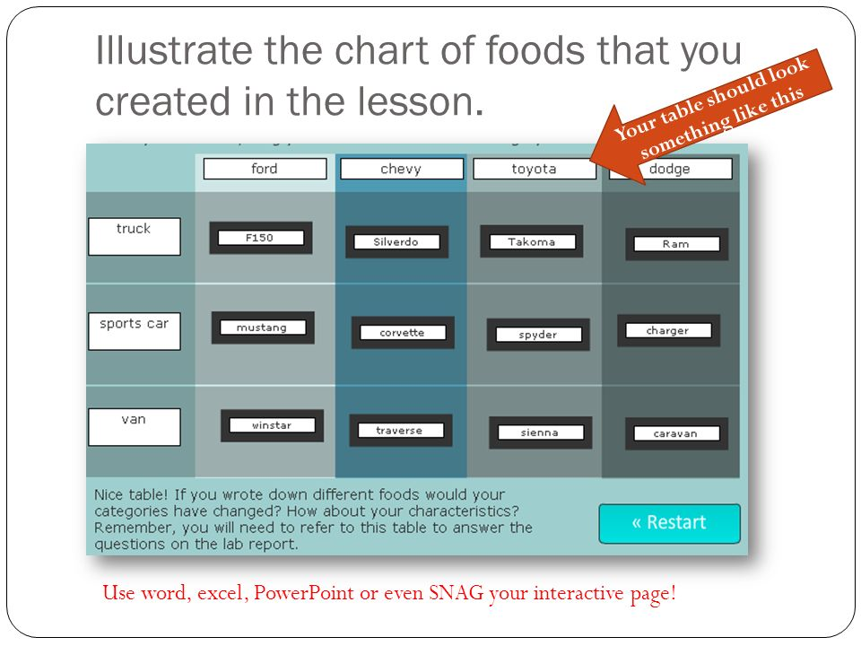 407 periodic table lab activity ppt video online download illustrate the chart of foods that you created in the lesson urtaz Images
