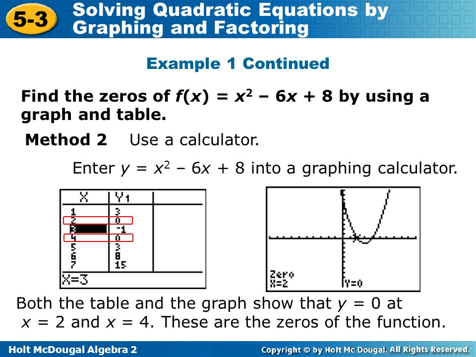 Objectives Solve quadratic equations by graphing or