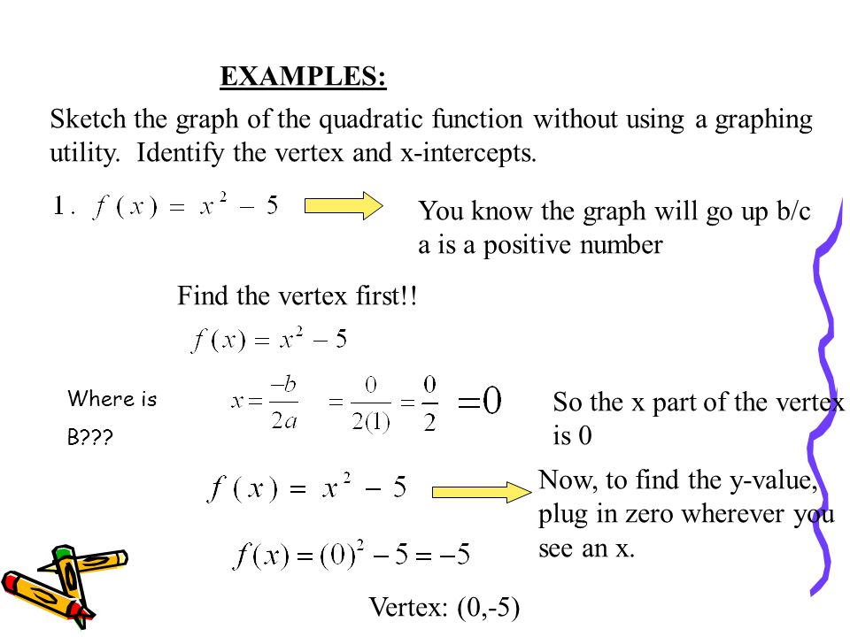 Sketch the graph of the quadratic function without using a graphing