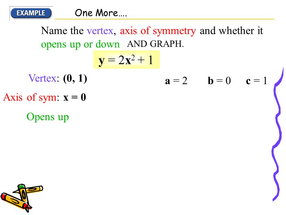 One More…. Name the vertex, axis of symmetry and whether it opens up or down. AND GRAPH. y = 2x