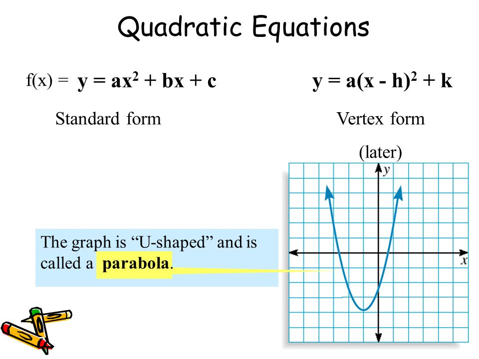 Graphs Of Quadratic Functions Ppt Download