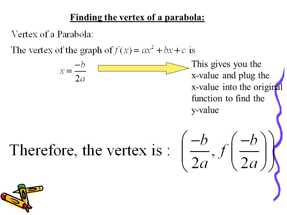 Finding the vertex of a parabola: