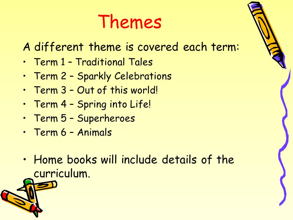 Themes A different theme is covered each term: