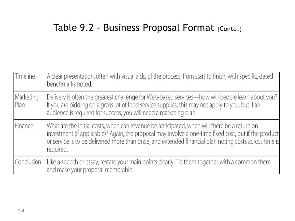 table business proposal format 4 table