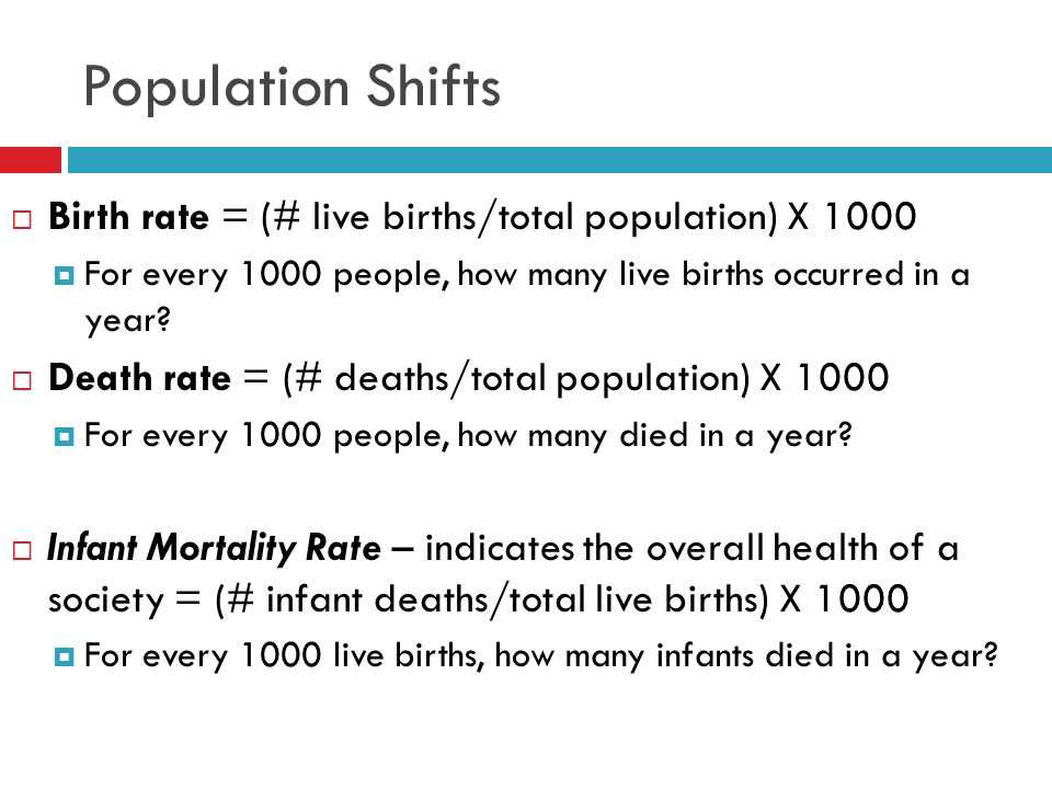 Population Shifts Birth rate = (# live births/total population) X 1000