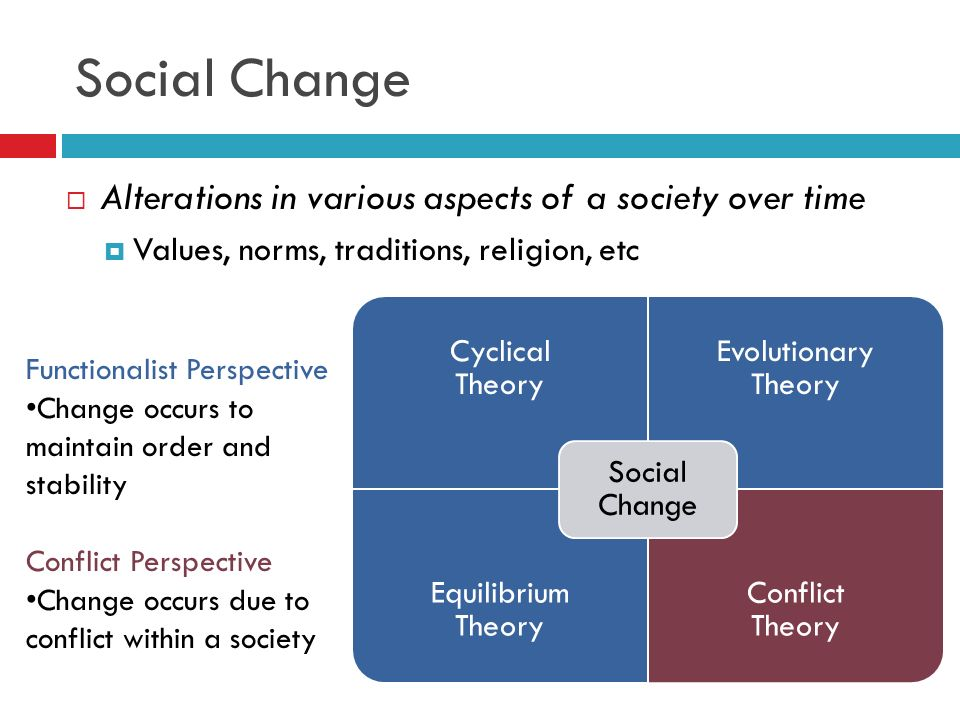 Social Change Alterations in various aspects of a society over time