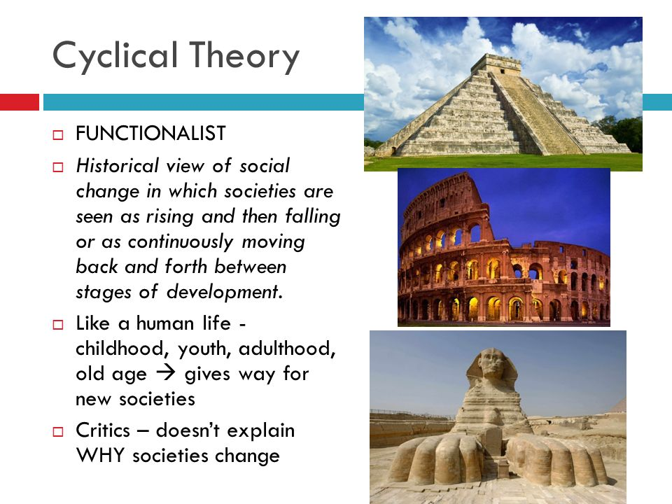Cyclical Theory FUNCTIONALIST