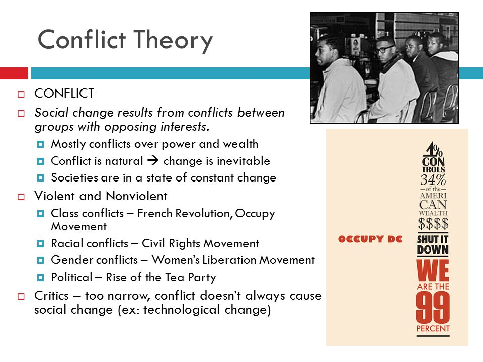 Conflict Theory CONFLICT
