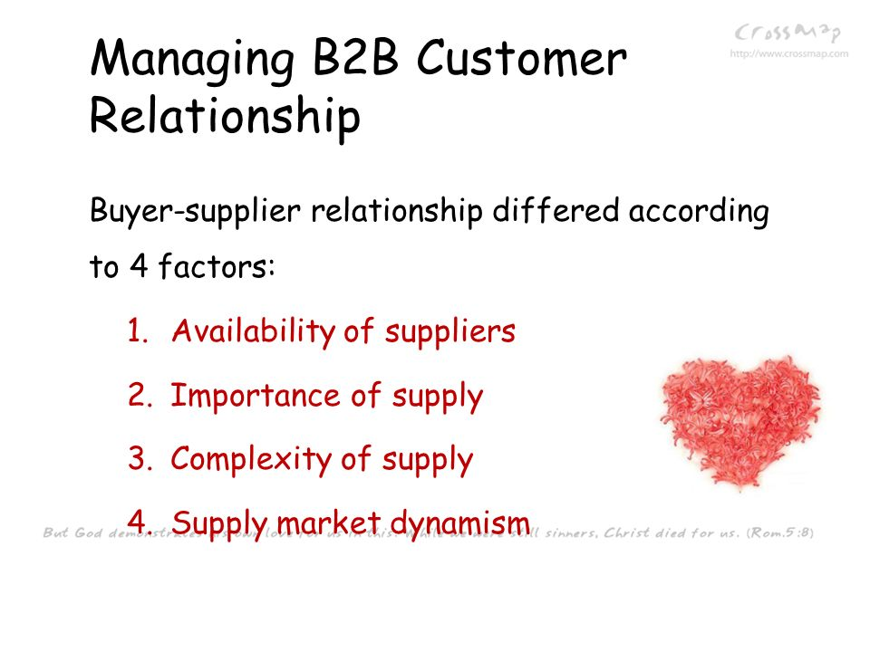 Managing B2B Customer Relationship