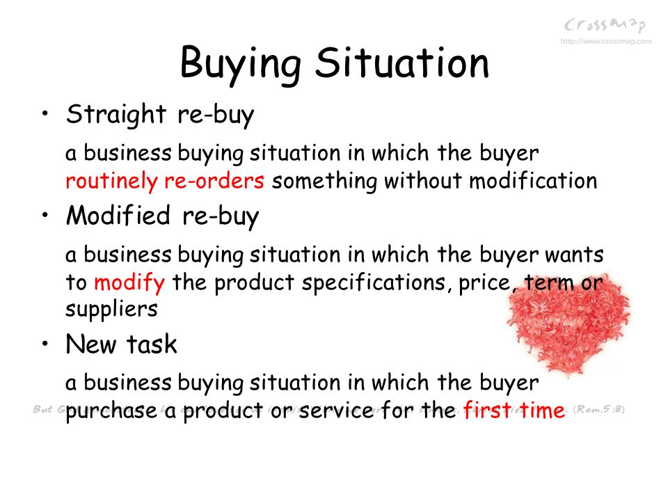 Buying Situation Straight re-buy