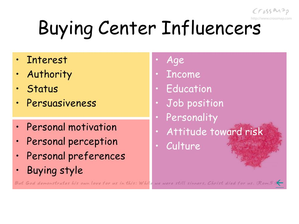 Buying Center Influencers