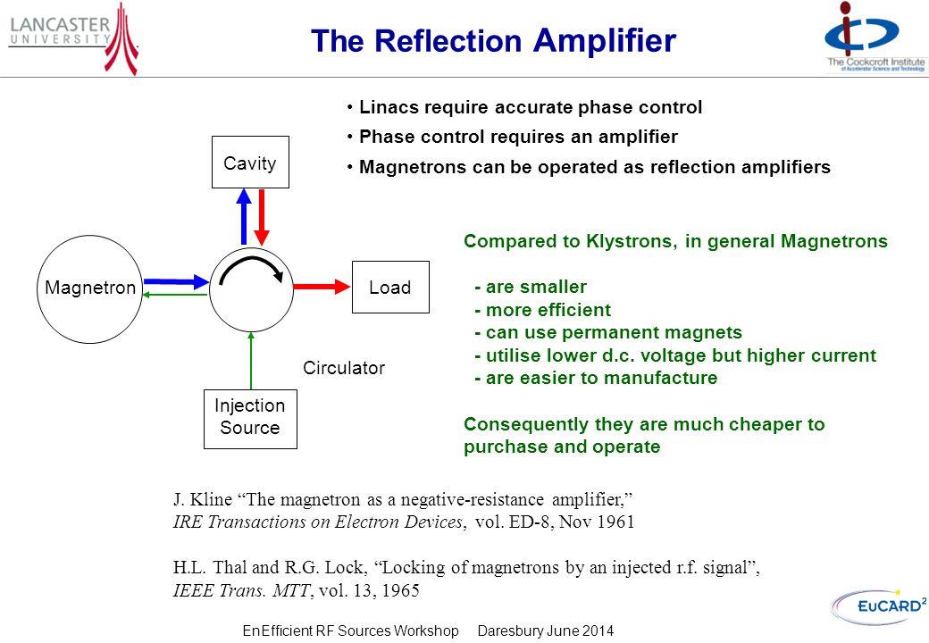 Magnetrons for accelerators - ppt video online download