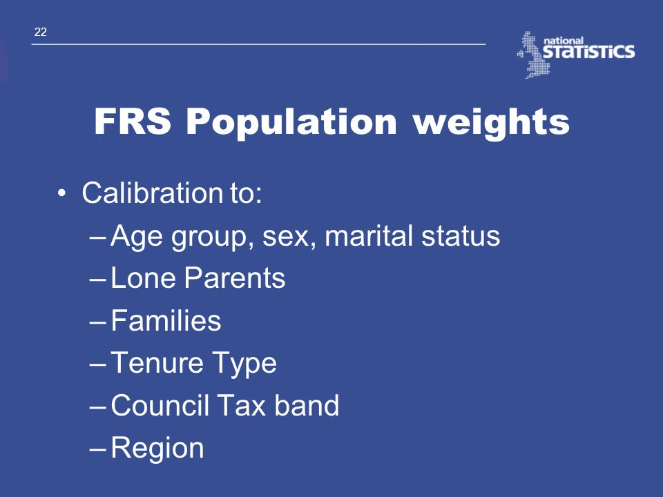 FRS Population weights