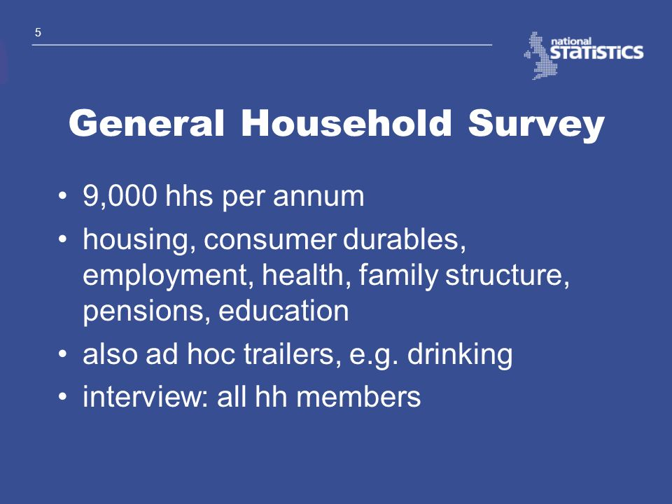 General Household Survey