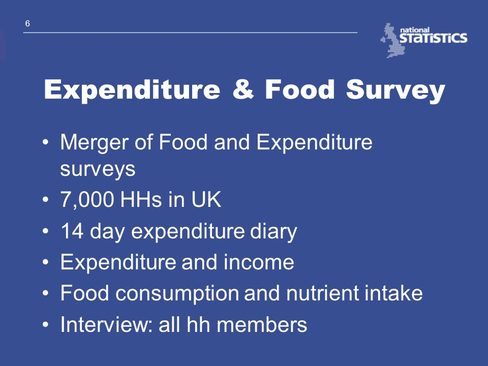 Expenditure & Food Survey