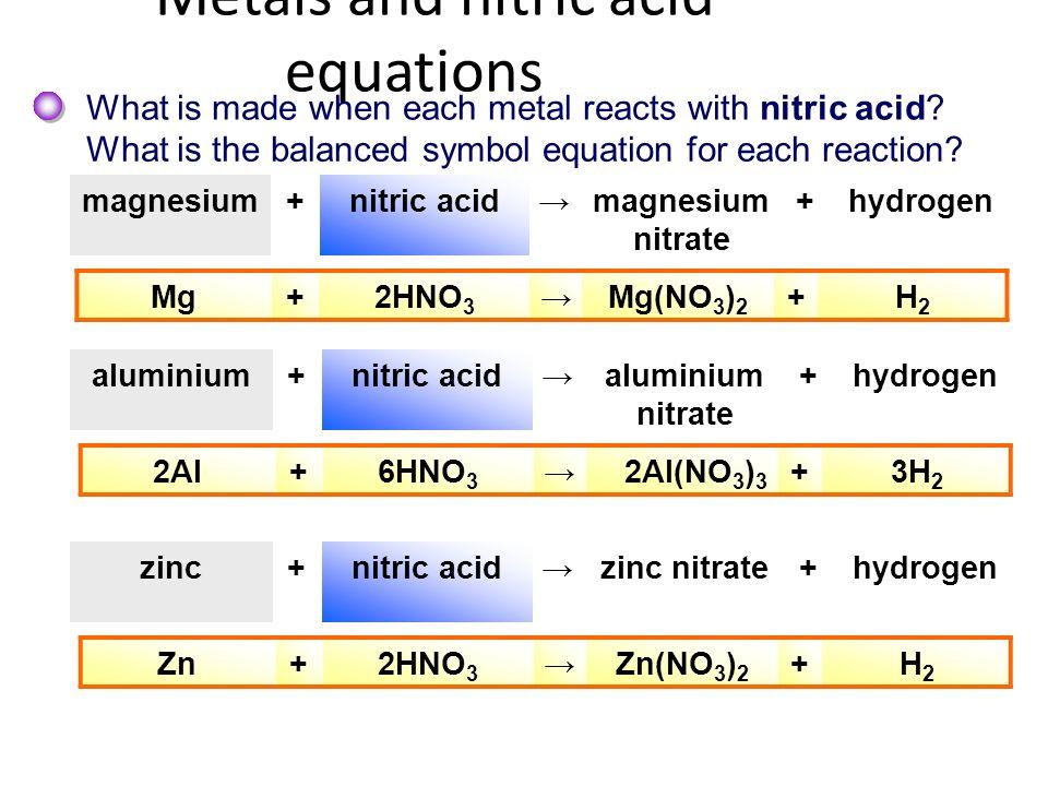 Chemical Symbol For Nitric Acid Images Free Symbol Design Online