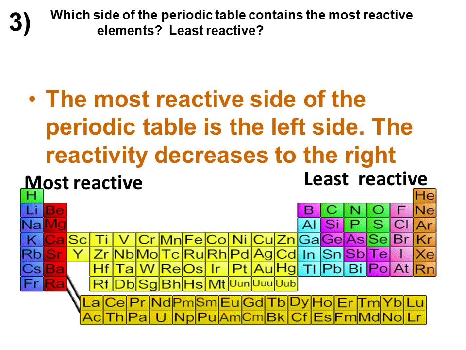 Chemistry 1 test review ppt download 3 which side of the periodic table contains the most reactive elements least reactive urtaz Images
