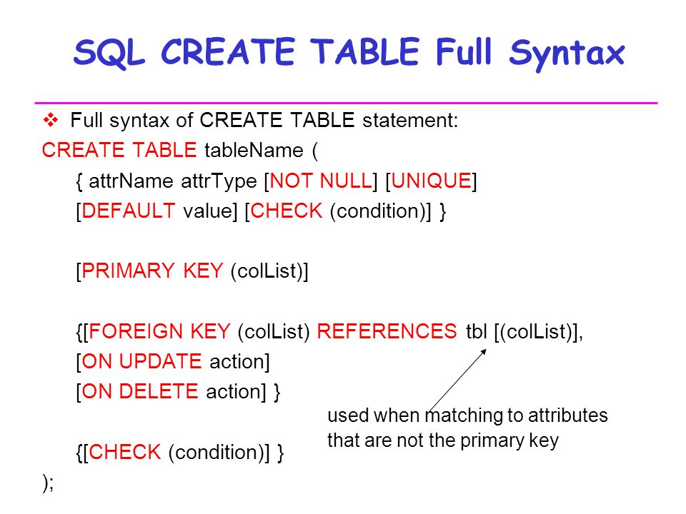 how to create pkeys sql