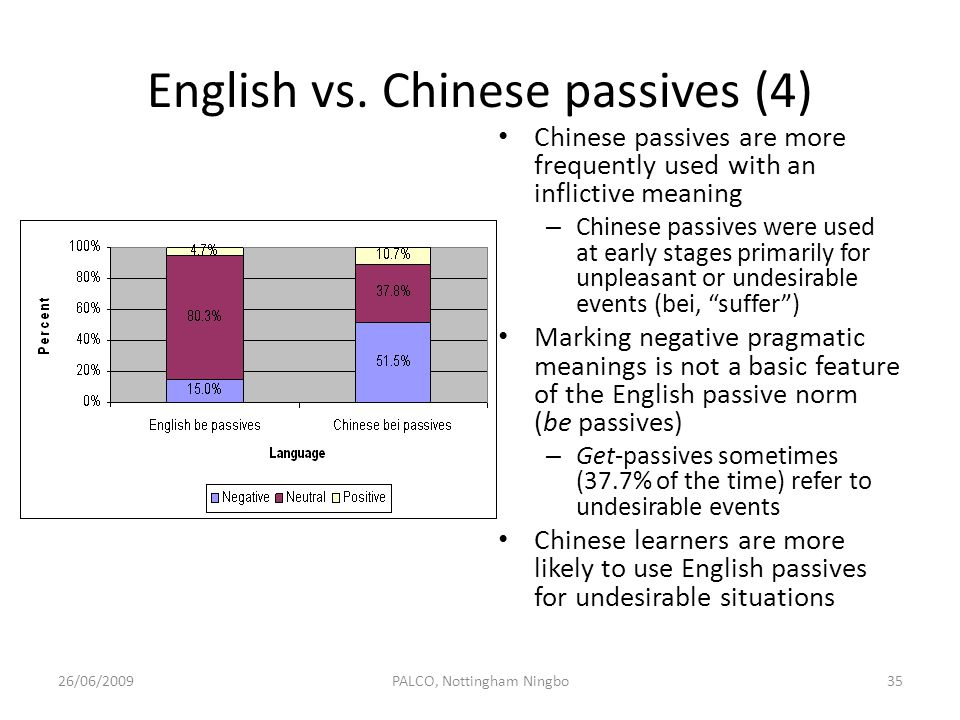 English vs. Chinese passives (4)