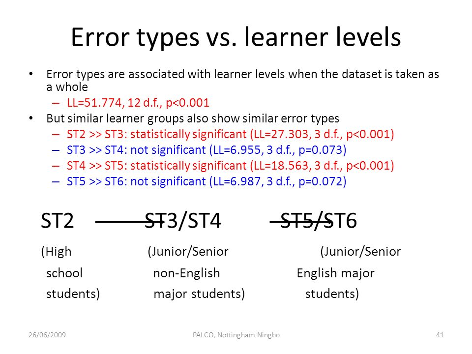 Error types vs. learner levels