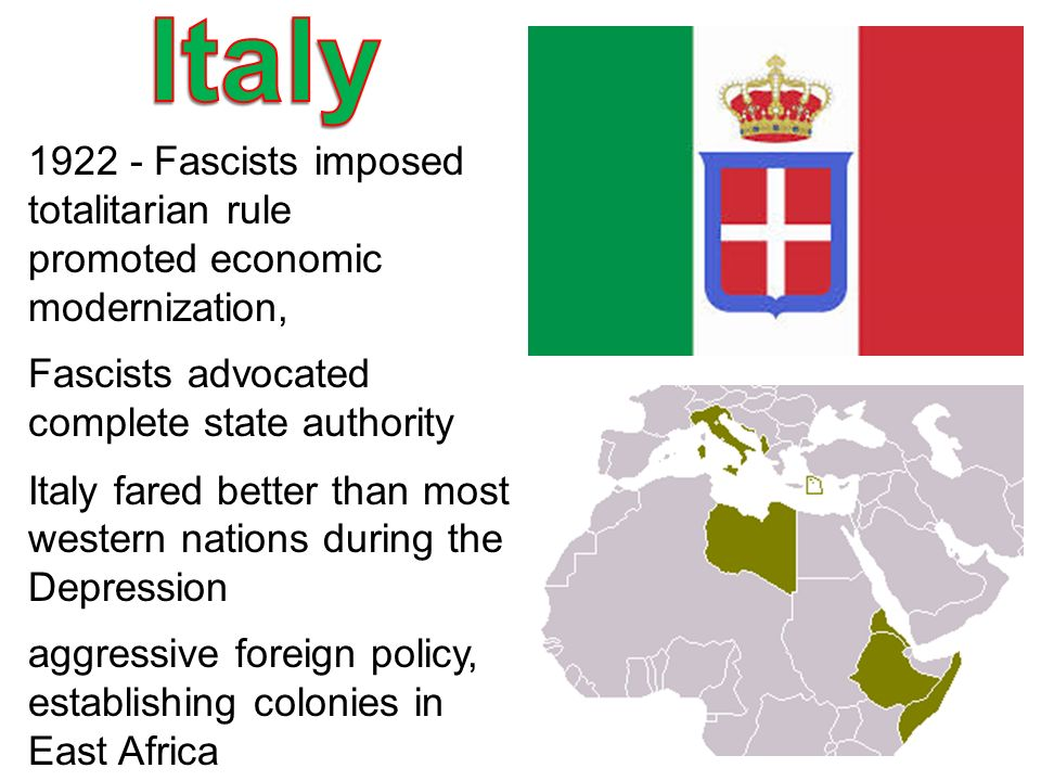 Italy Fascists imposed totalitarian rule