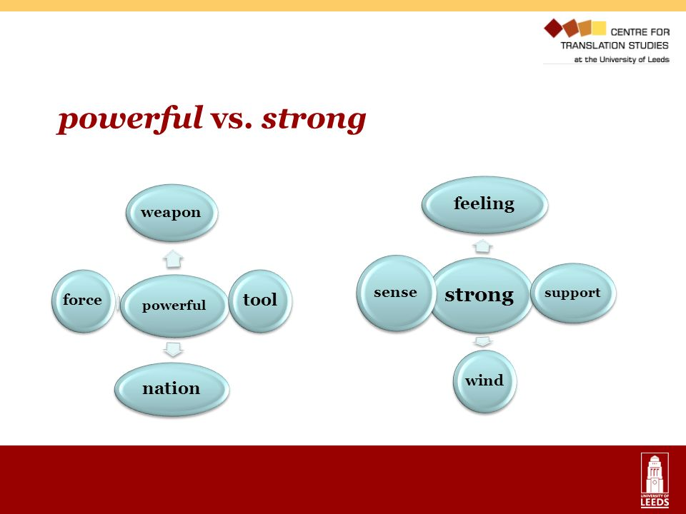 powerful vs. strong tool nation feeling weapon force wind sense
