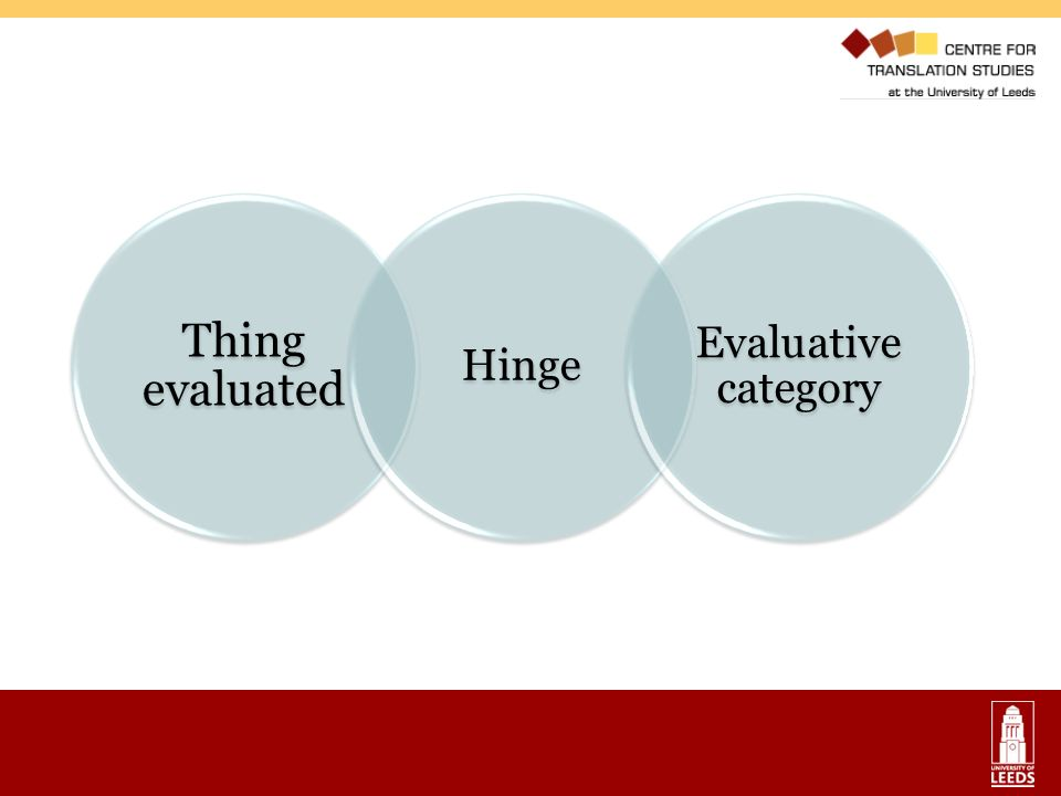 Thing evaluated Hinge Evaluative category