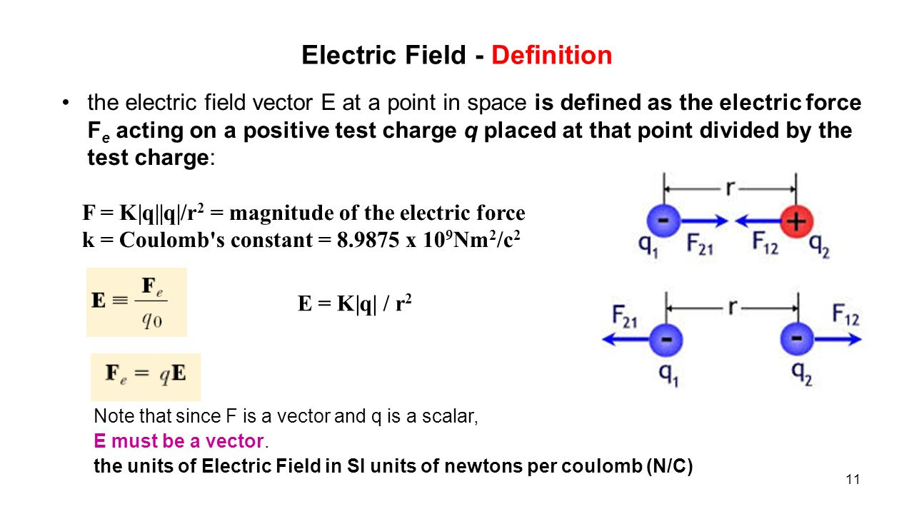 electric field definition