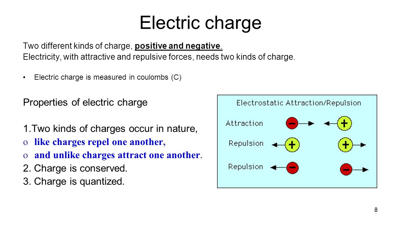 electronic charge essay The wireless mobile charging of batteries information technology essay print reference this  we need a mechanism to transfer electric charge to the battery via air independent of any wired medium  there are batteries of varying sizes from small ones to power wristwatches and miniature electronic devices to large ones the size of a large.
