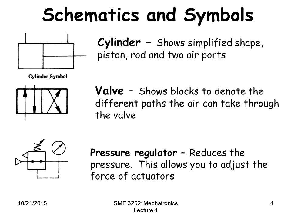 Filter Regulator Symbol On Hydraulic And Pneumatic Schematic Symbols