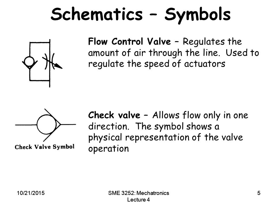 Pneumatic And Hydraulic Actuation System Cont Ppt Video Online