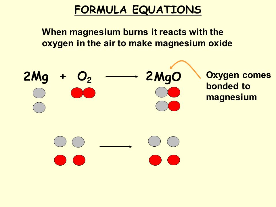 Chemical Equations Learning Objective Ppt Video Online Download