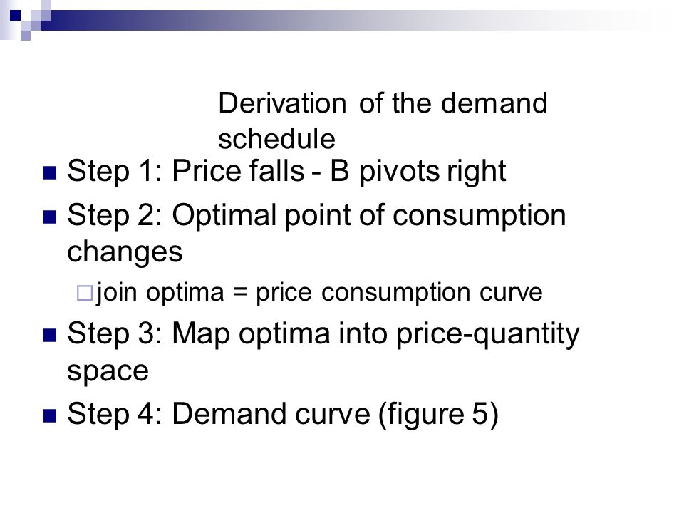 Derivation of the demand schedule