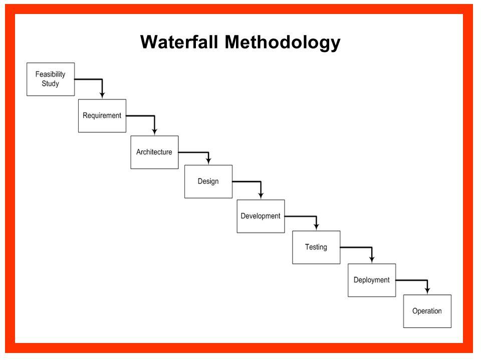Data Warehouse Development Methodology - ppt video online download
