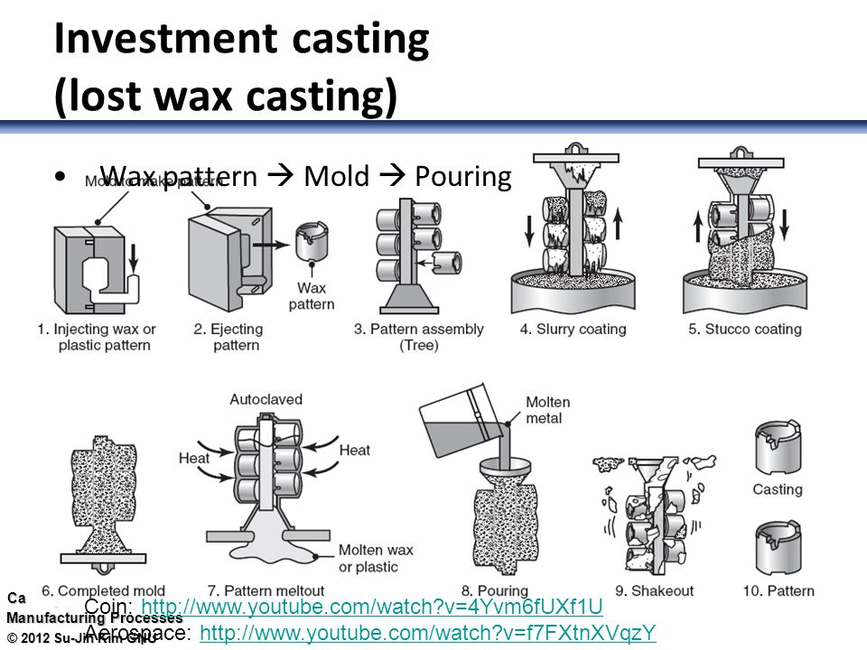 Expendable Mold Casting Process Ppt Video