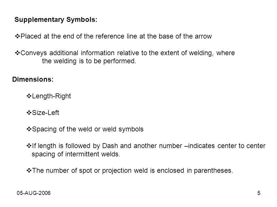 Basic Welding Symbols 05 Aug Ppt Video Online Download