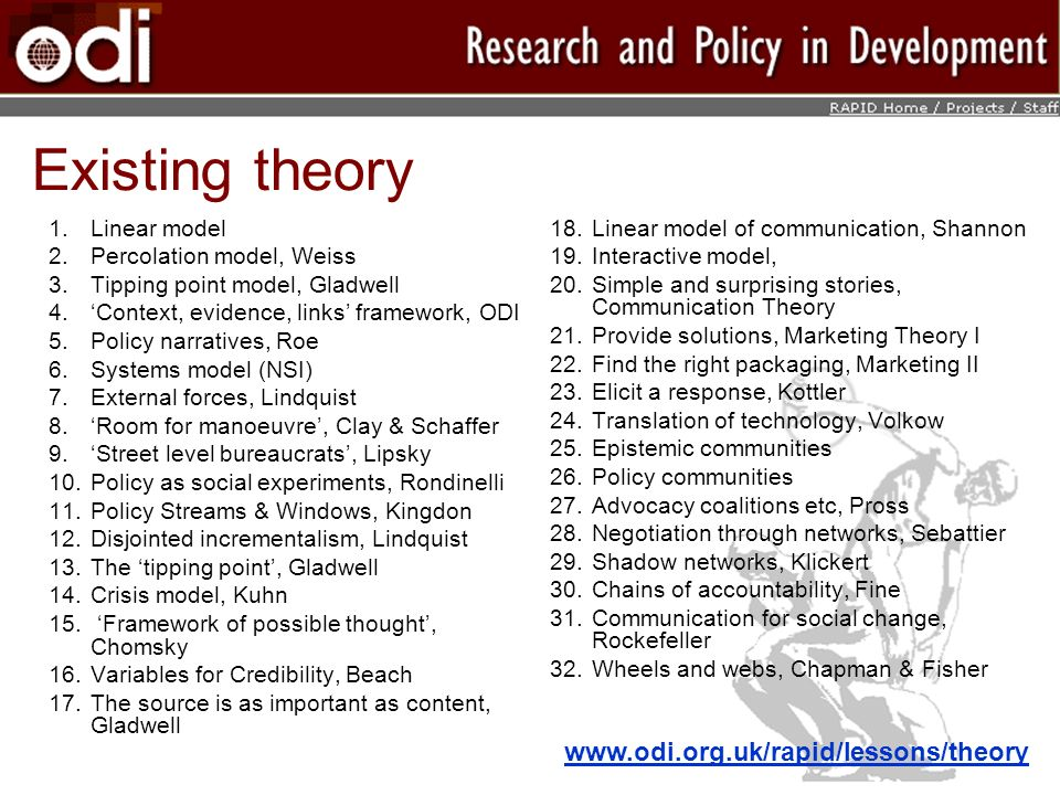 Existing theory www.odi.org.uk/rapid/lessons/theory Linear model