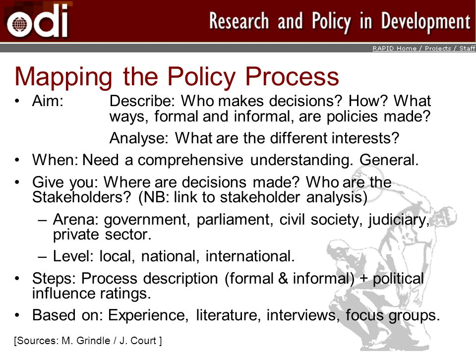 Mapping the Policy Process