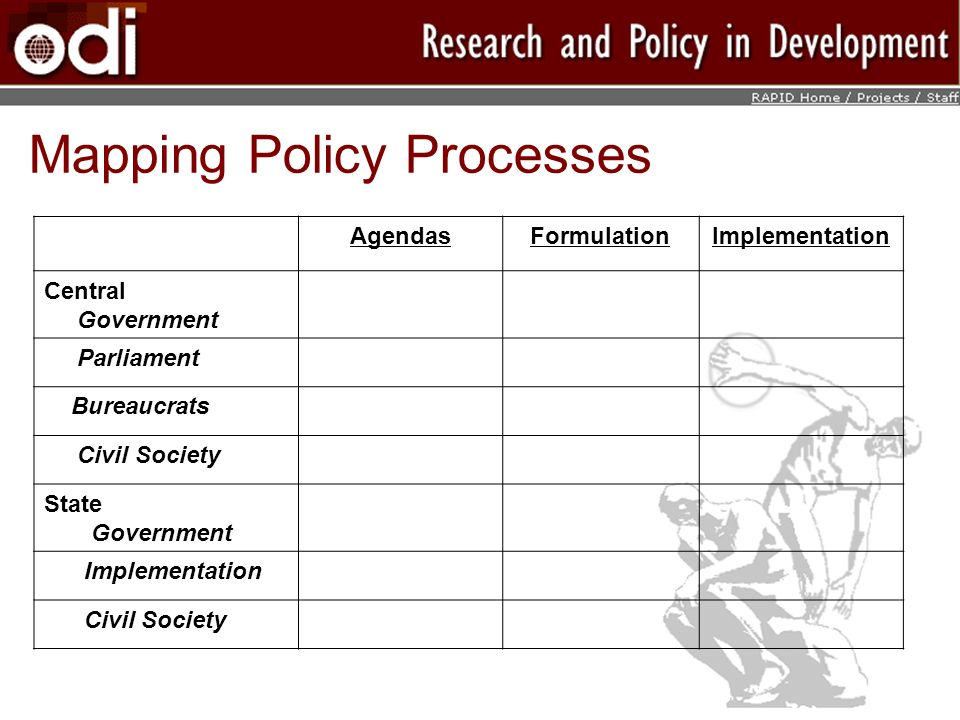 Mapping Policy Processes