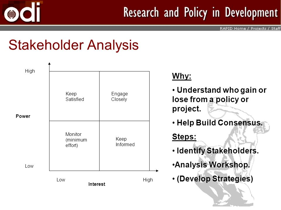 Stakeholder Analysis Why: