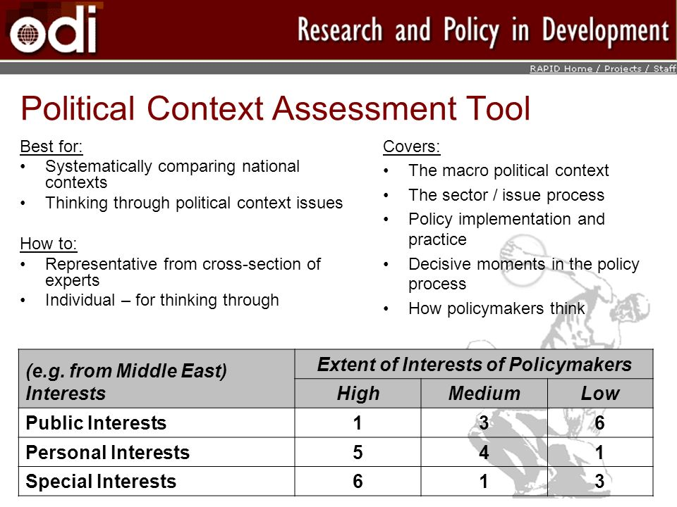 Political Context Assessment Tool