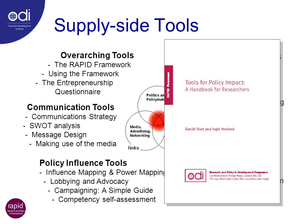 Supply-side Tools Overarching Tools Context Assessment Tools