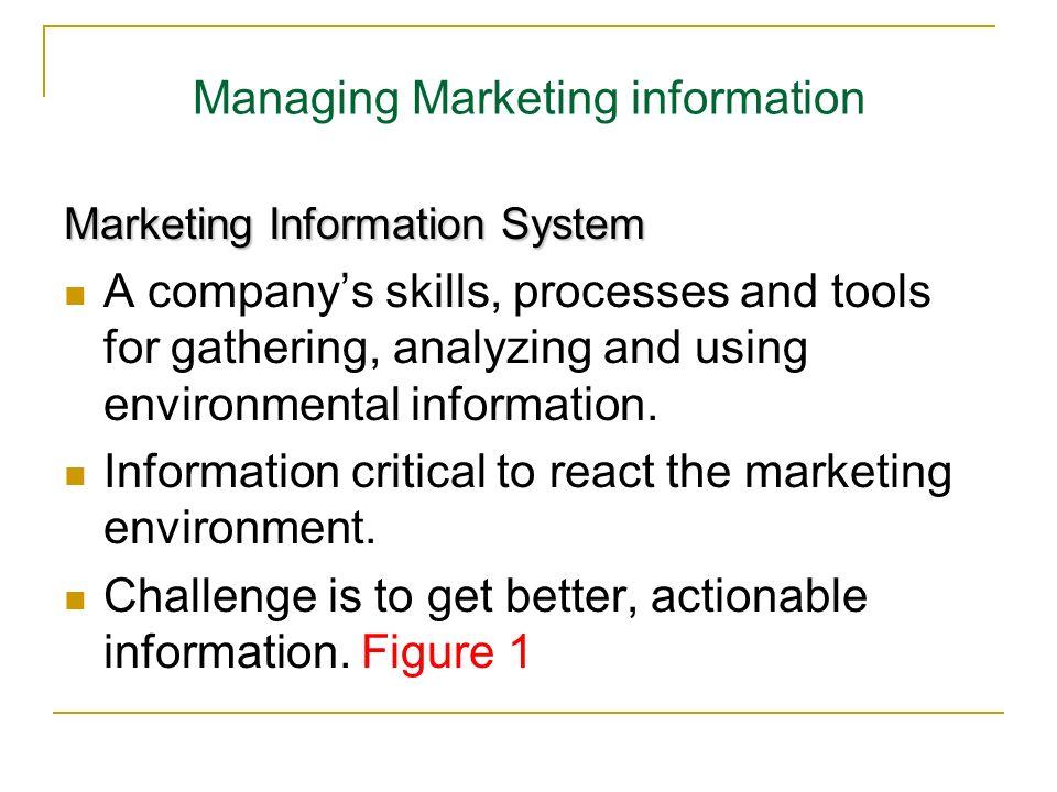 company react marketing environment