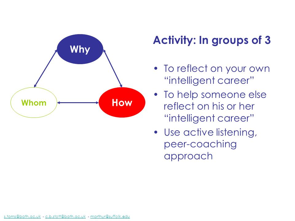 Activity: In groups of 3 Why